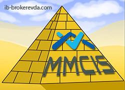 Пирамида MMCIS