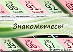 Торговая платформа Дукаскопи. Видео-инструкция.