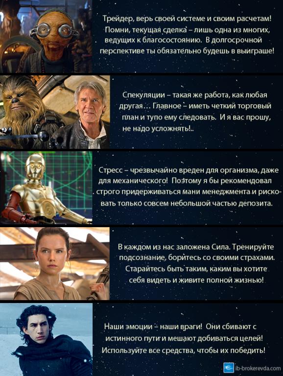 Инфографика психология форекс трейдинга