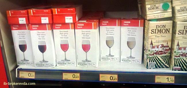 Испанское вино цена